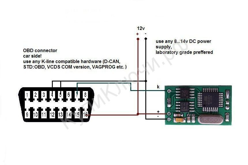 как установить обходчик иммобилайзера на bmw e39
